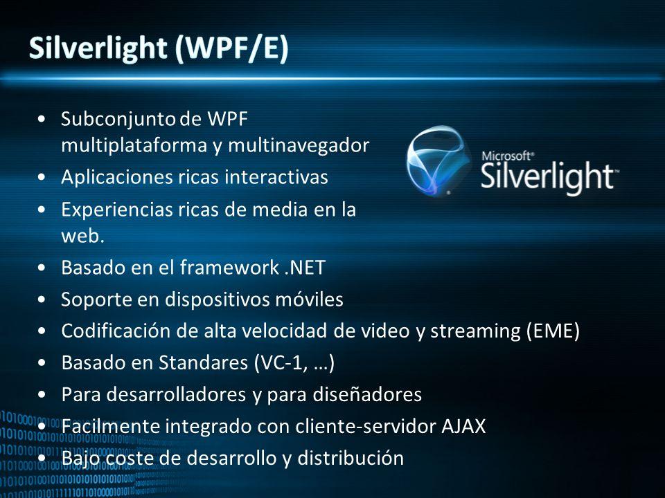 Silverlight (WPF/E) Subconjunto de WPF multiplataforma y multinavegador. Aplicaciones ricas interactivas.