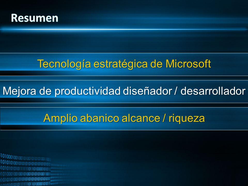 Resumen Tecnología estratégica de Microsoft