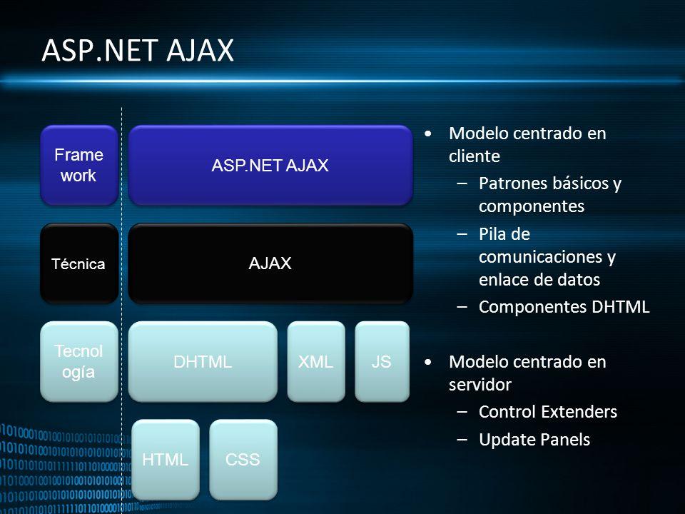 ASP.NET AJAX Modelo centrado en cliente Patrones básicos y componentes