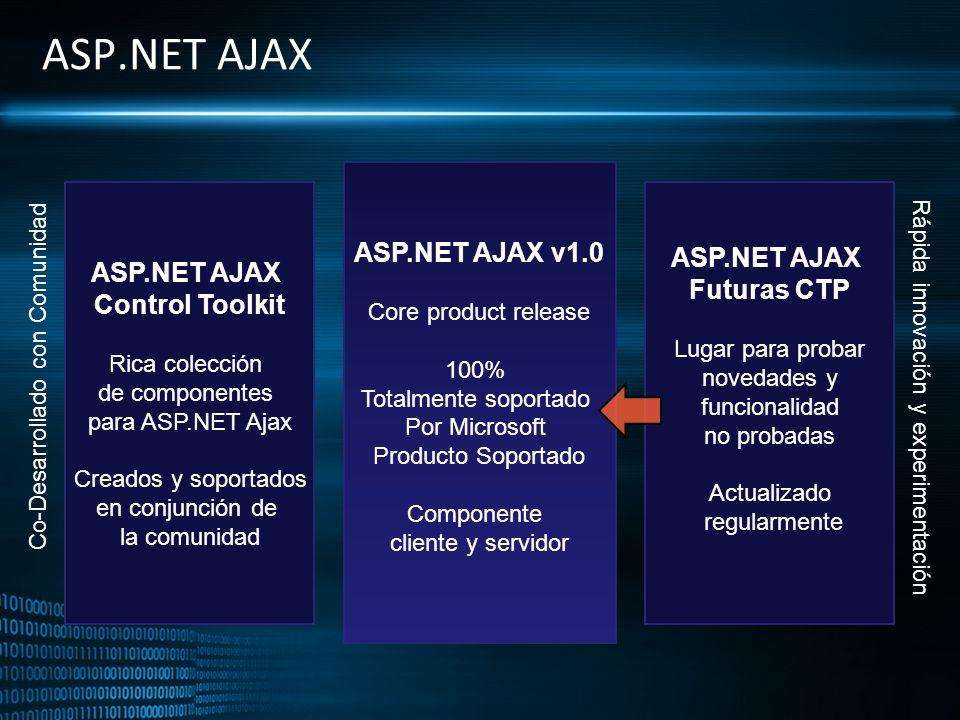 ASP.NET AJAX ASP.NET AJAX v1.0 ASP.NET AJAX ASP.NET AJAX Futuras CTP