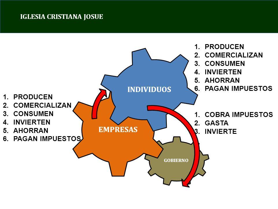 EMPRESAS INDIVIDUOS IGLESIA CRISTIANA JOSUE PRODUCEN COMERCIALIZAN