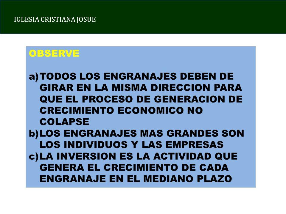 OBSERVE TODOS LOS ENGRANAJES DEBEN DE GIRAR EN LA MISMA DIRECCION PARA QUE EL PROCESO DE GENERACION DE CRECIMIENTO ECONOMICO NO COLAPSE.