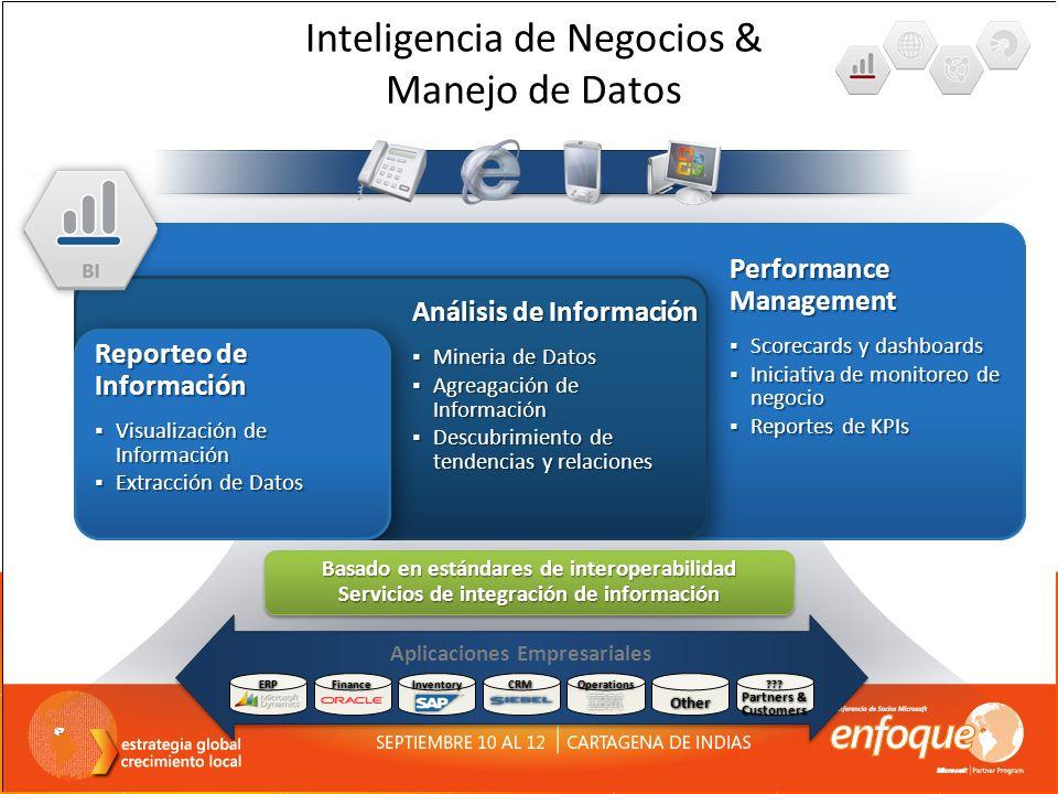 Inteligencia de Negocios & Manejo de Datos
