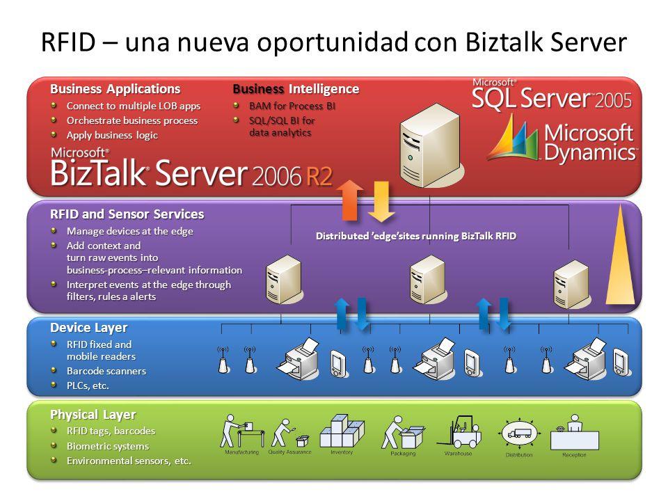 RFID – una nueva oportunidad con Biztalk Server