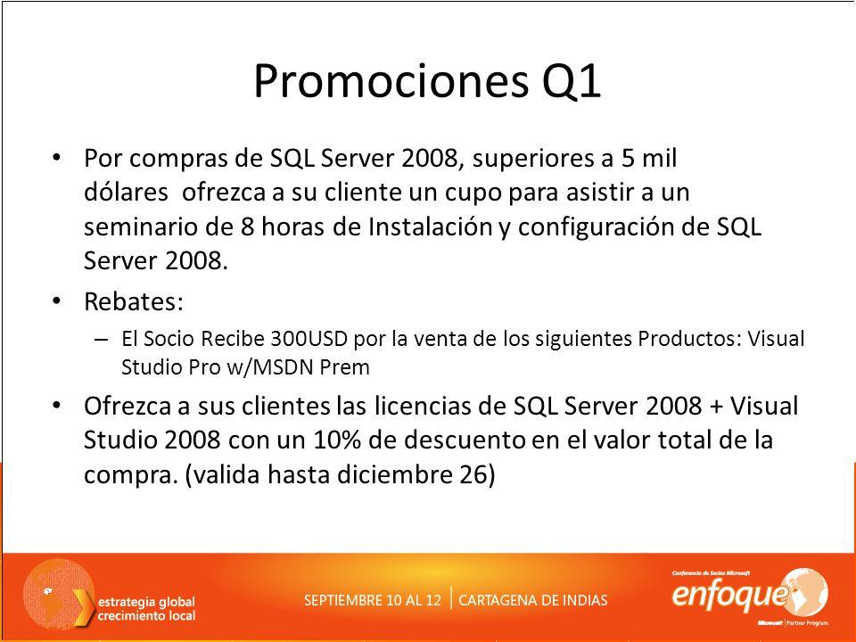 Promociones Q1