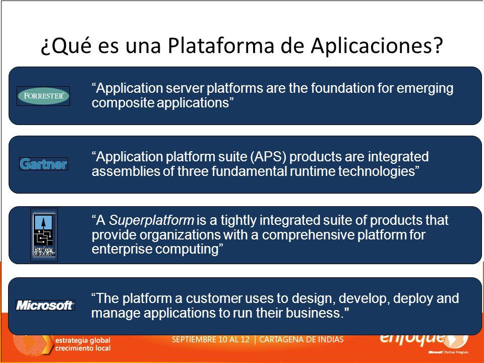 ¿Qué es una Plataforma de Aplicaciones