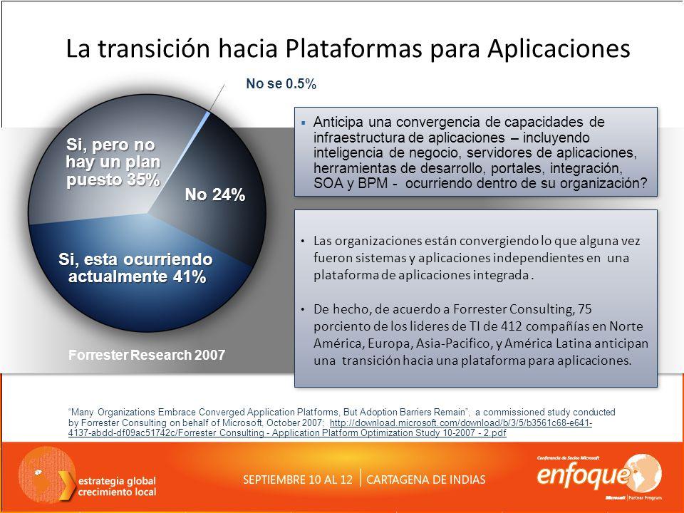La transición hacia Plataformas para Aplicaciones