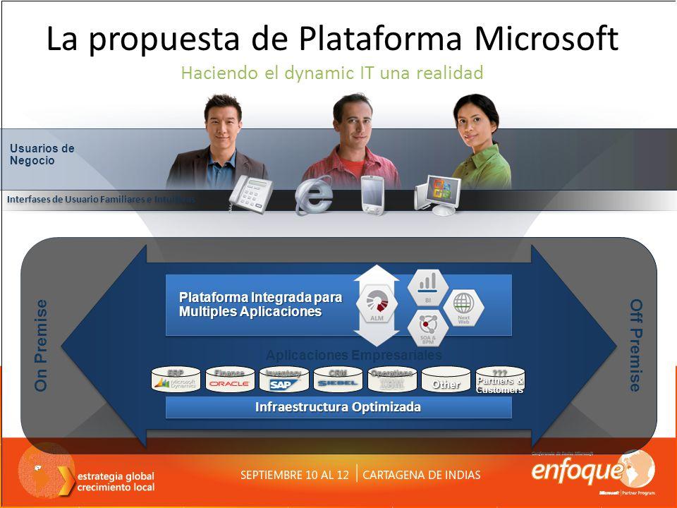 Aplicaciones Empresariales Infraestructura Optimizada