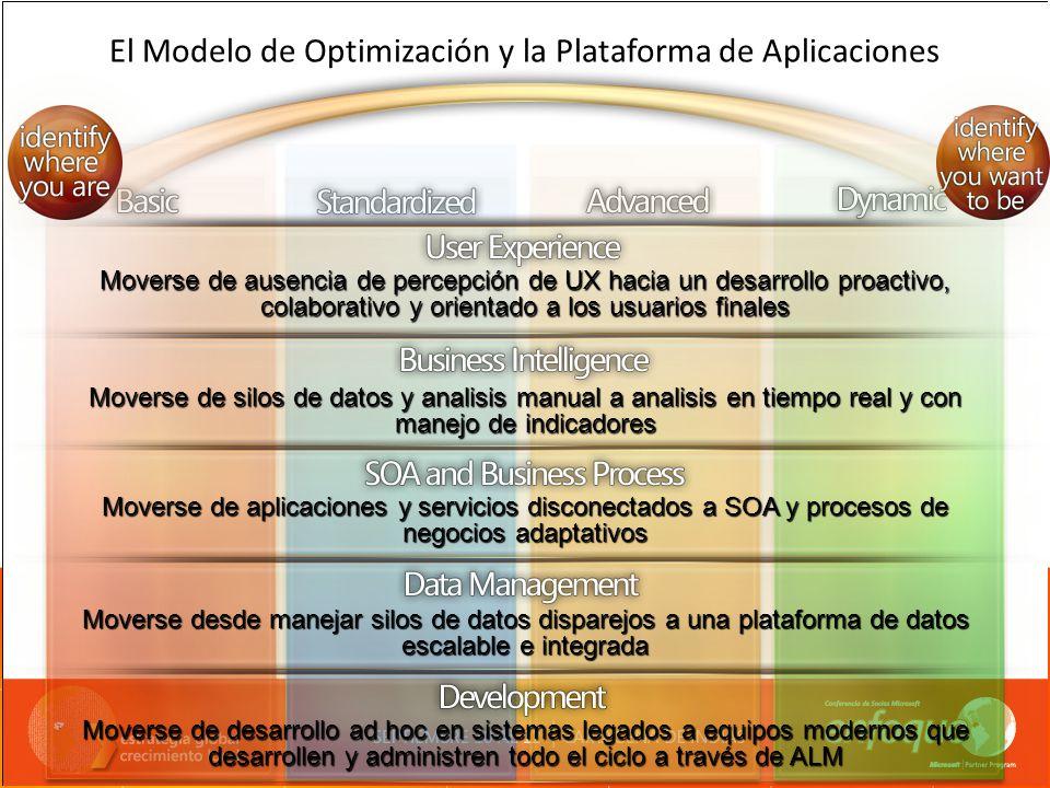El Modelo de Optimización y la Plataforma de Aplicaciones