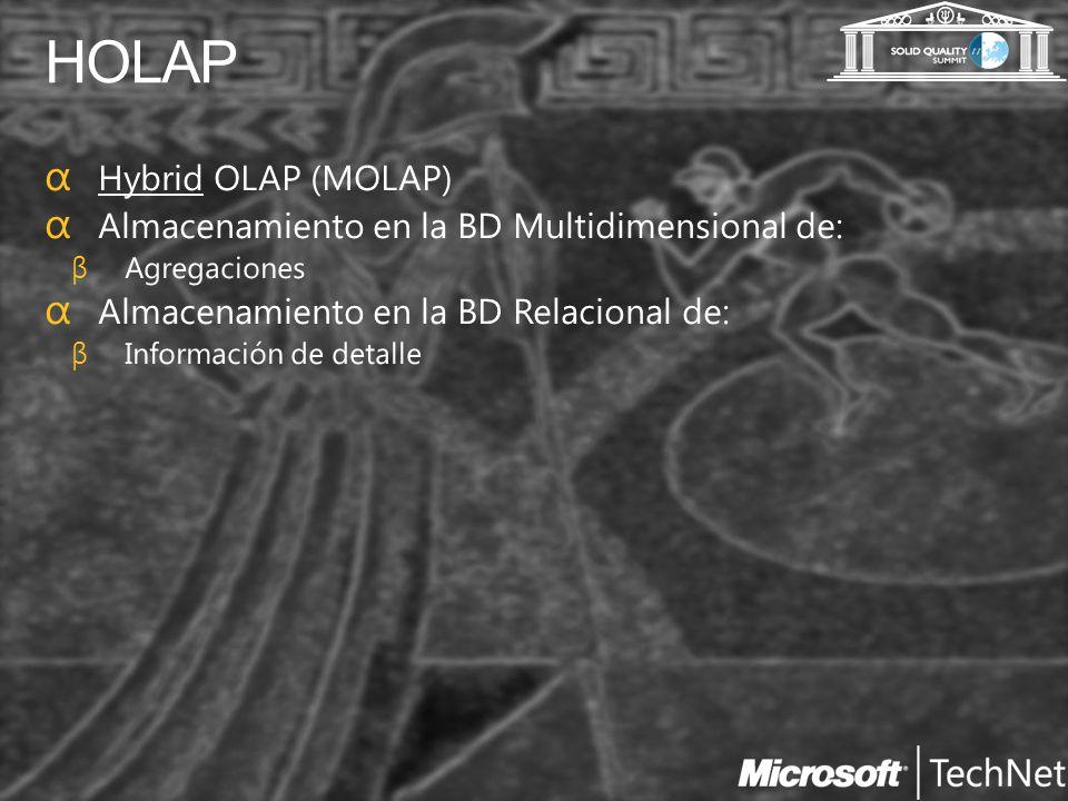 HOLAP Hybrid OLAP (MOLAP) Almacenamiento en la BD Multidimensional de: