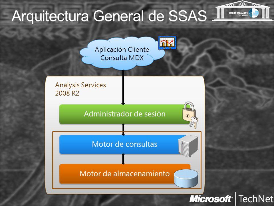 Arquitectura General de SSAS