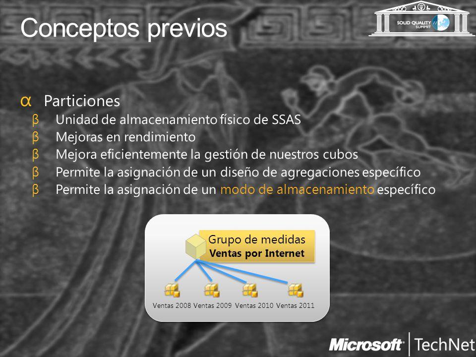 Conceptos previos Particiones Unidad de almacenamiento físico de SSAS