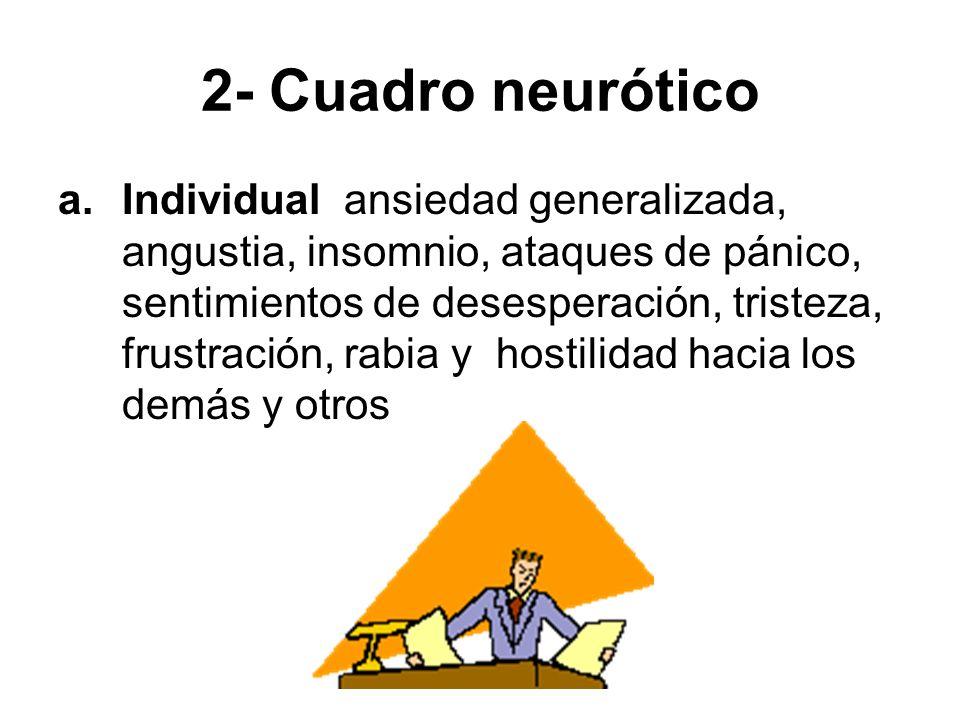 2- Cuadro neurótico