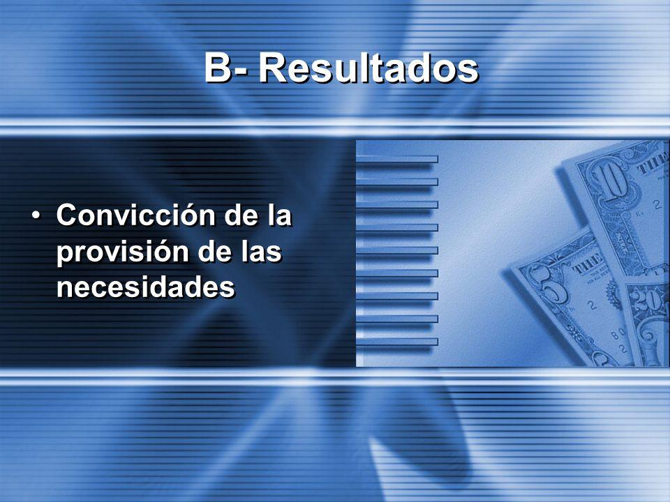 B- Resultados Convicción de la provisión de las necesidades