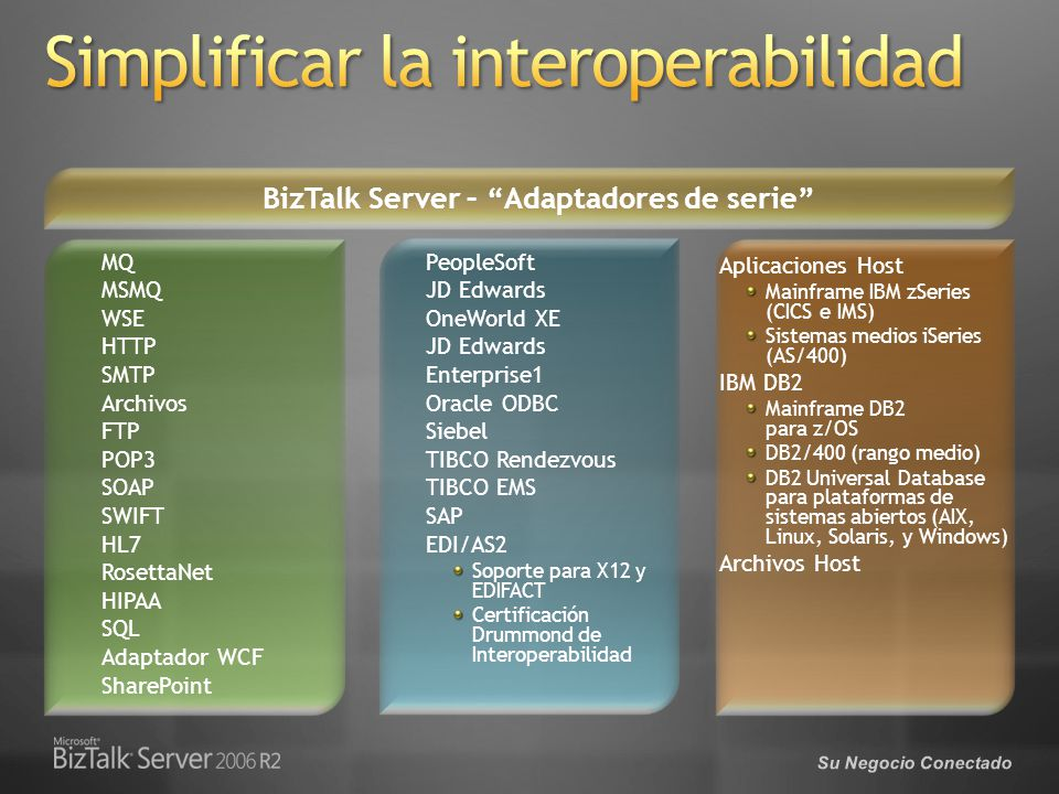 Simplificar la interoperabilidad