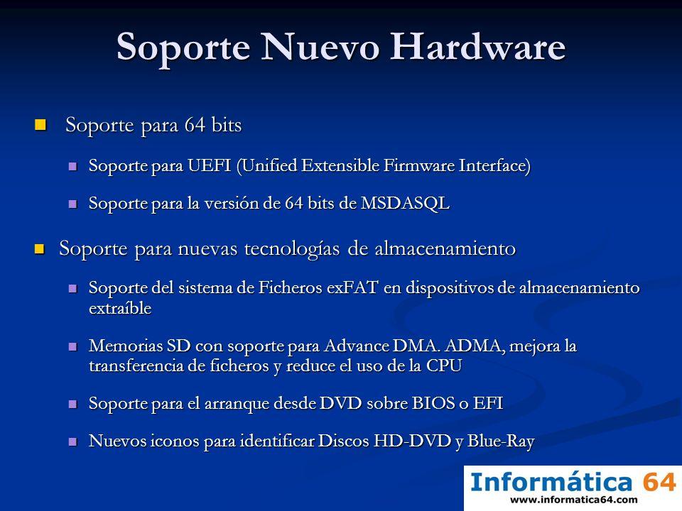 Soporte Nuevo Hardware