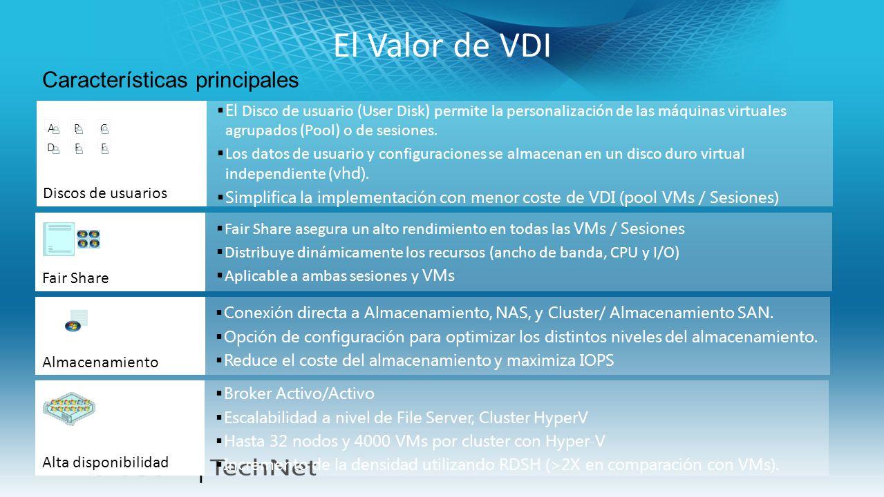 El Valor de VDI Características principales