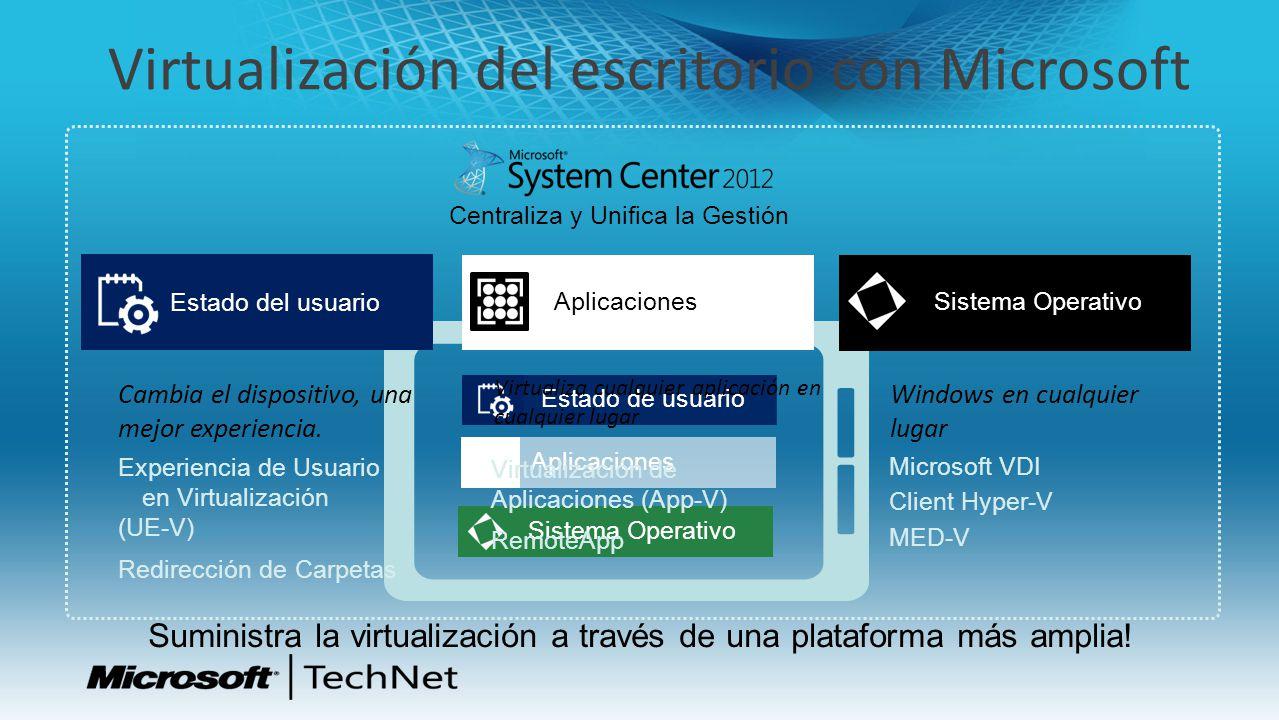 Virtualización del escritorio con Microsoft