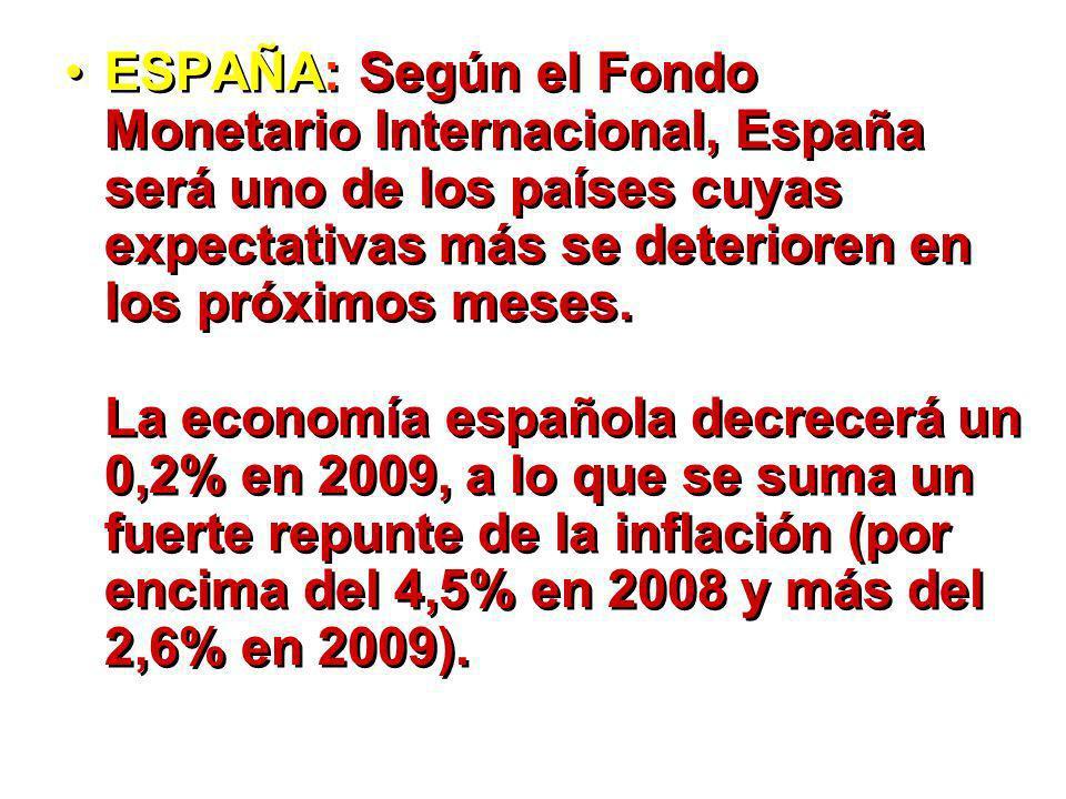 ESPAÑA: Según el Fondo Monetario Internacional, España será uno de los países cuyas expectativas más se deterioren en los próximos meses.
