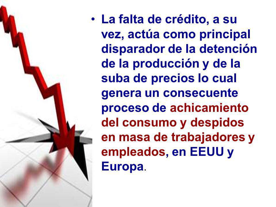La falta de crédito, a su vez, actúa como principal disparador de la detención de la producción y de la suba de precios lo cual genera un consecuente proceso de achicamiento del consumo y despidos en masa de trabajadores y empleados, en EEUU y Europa.