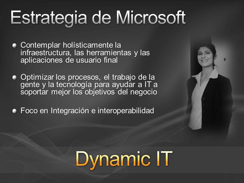 Estrategia de Microsoft