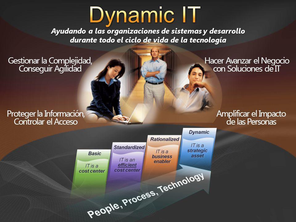 Dynamic IT Gestionar la Complejidad, Conseguir Agilidad