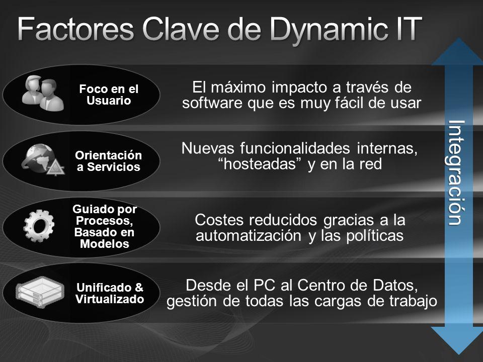 Factores Clave de Dynamic IT