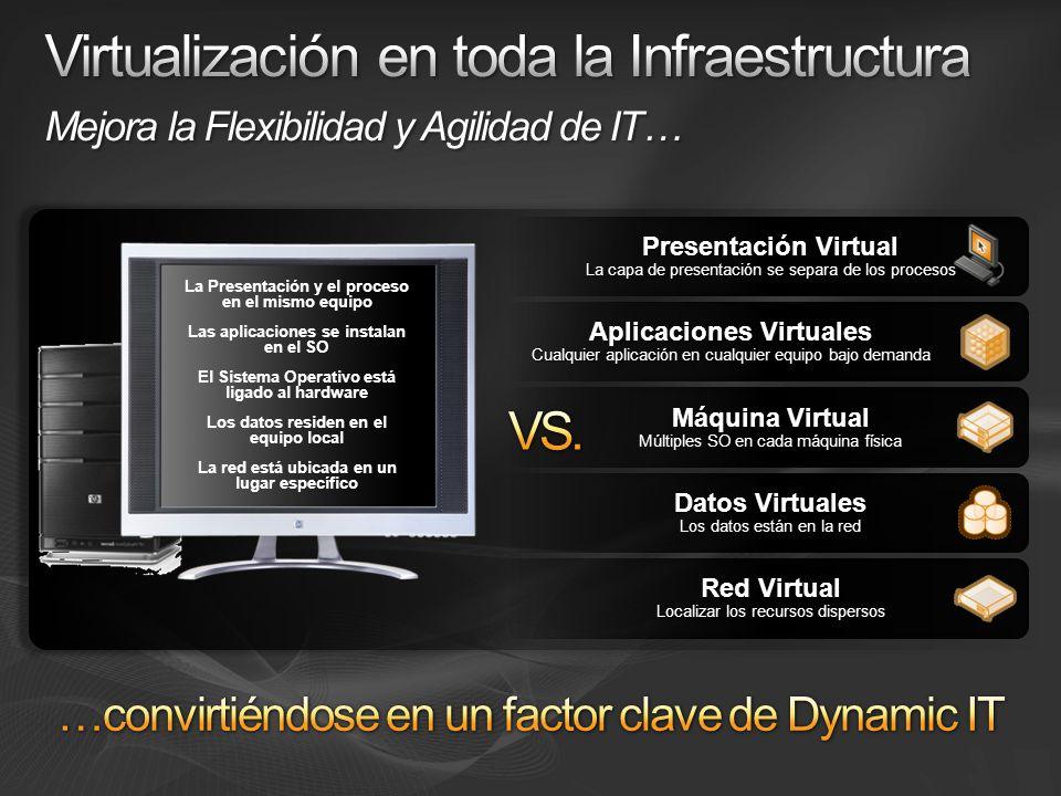 Virtualización en toda la Infraestructura Mejora la Flexibilidad y Agilidad de IT…