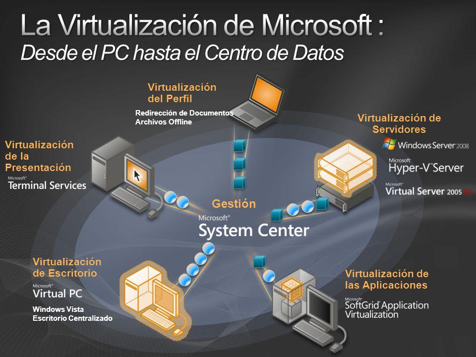 La Virtualización de Microsoft : Desde el PC hasta el Centro de Datos