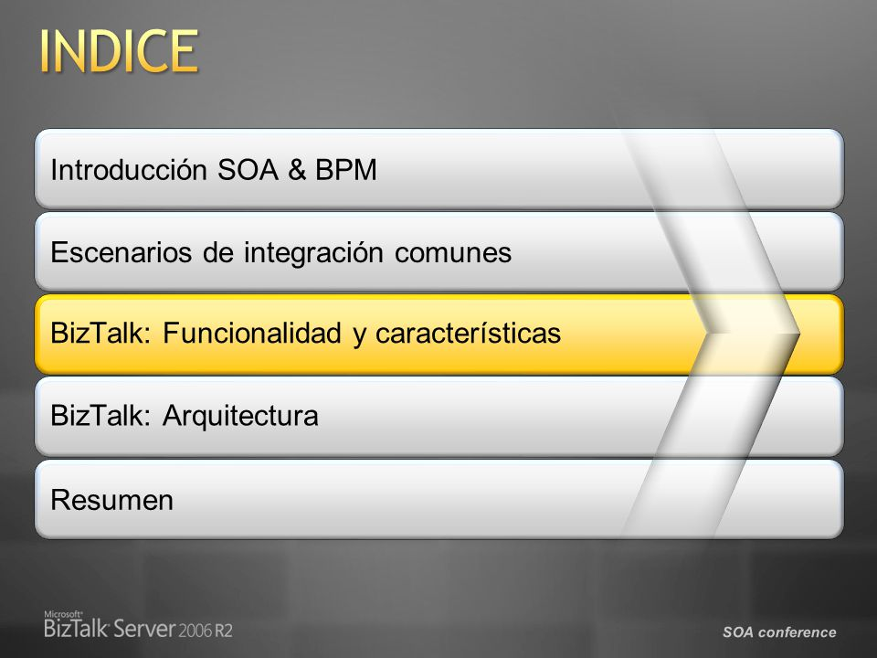 INDICE Introducción SOA & BPM Escenarios de integración comunes