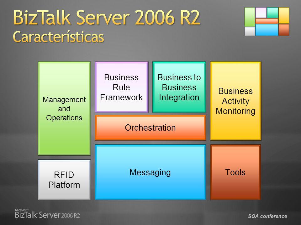 BizTalk Server 2006 R2 Características