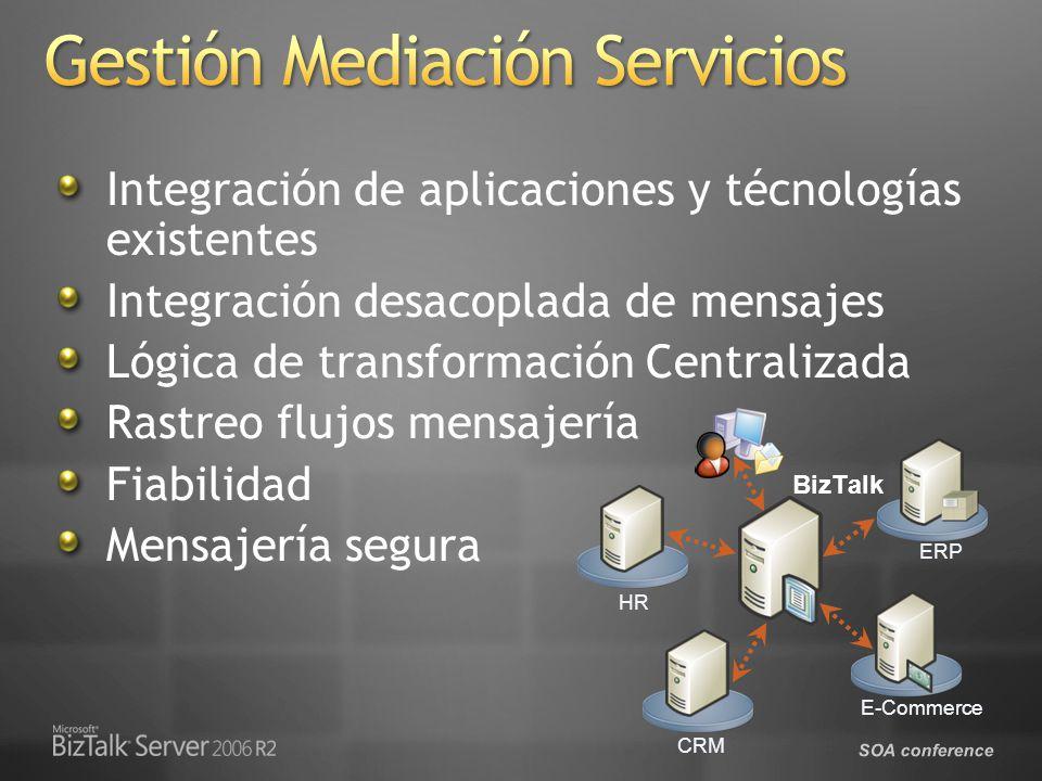 Gestión Mediación Servicios