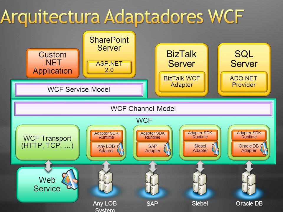 Arquitectura Adaptadores WCF