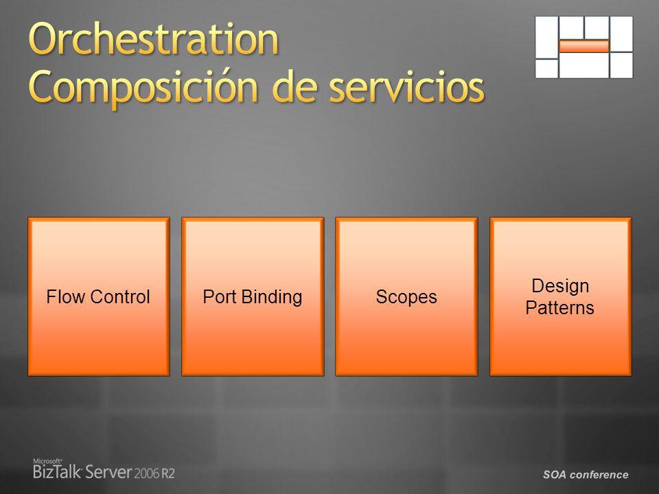 Orchestration Composición de servicios