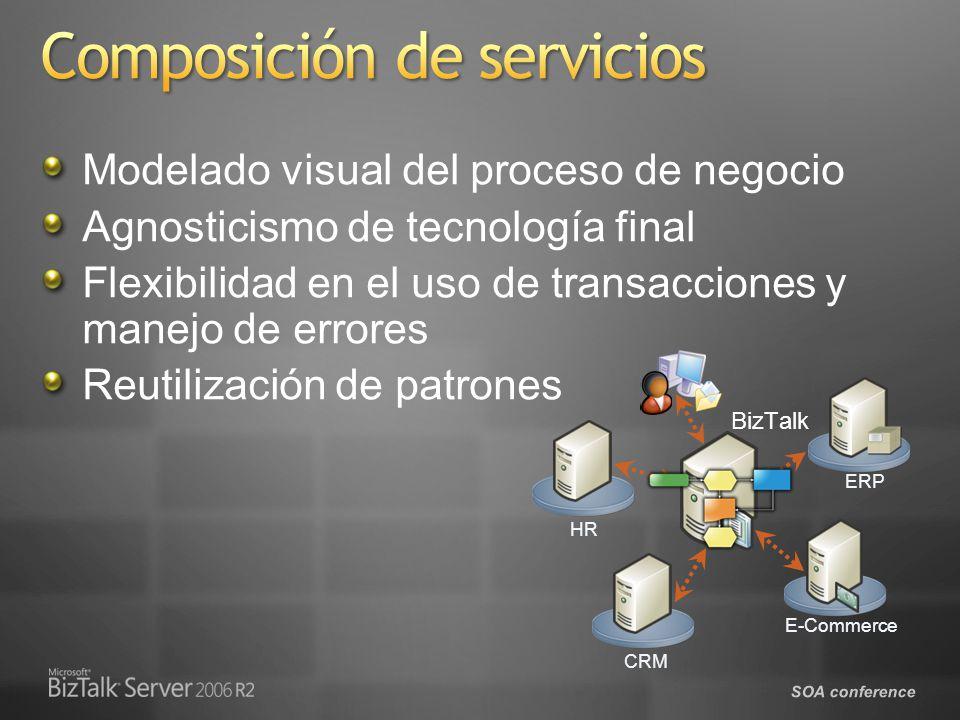 Composición de servicios