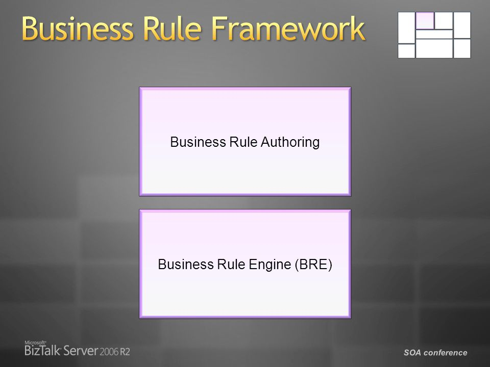 Business Rule Framework