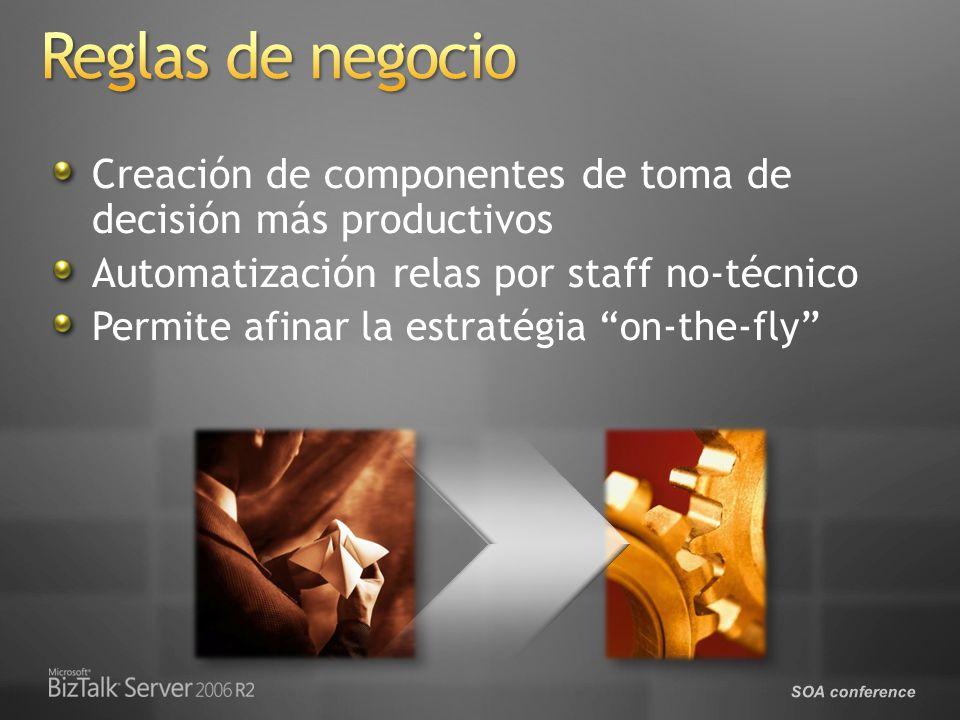 Reglas de negocio Creación de componentes de toma de decisión más productivos. Automatización relas por staff no-técnico.