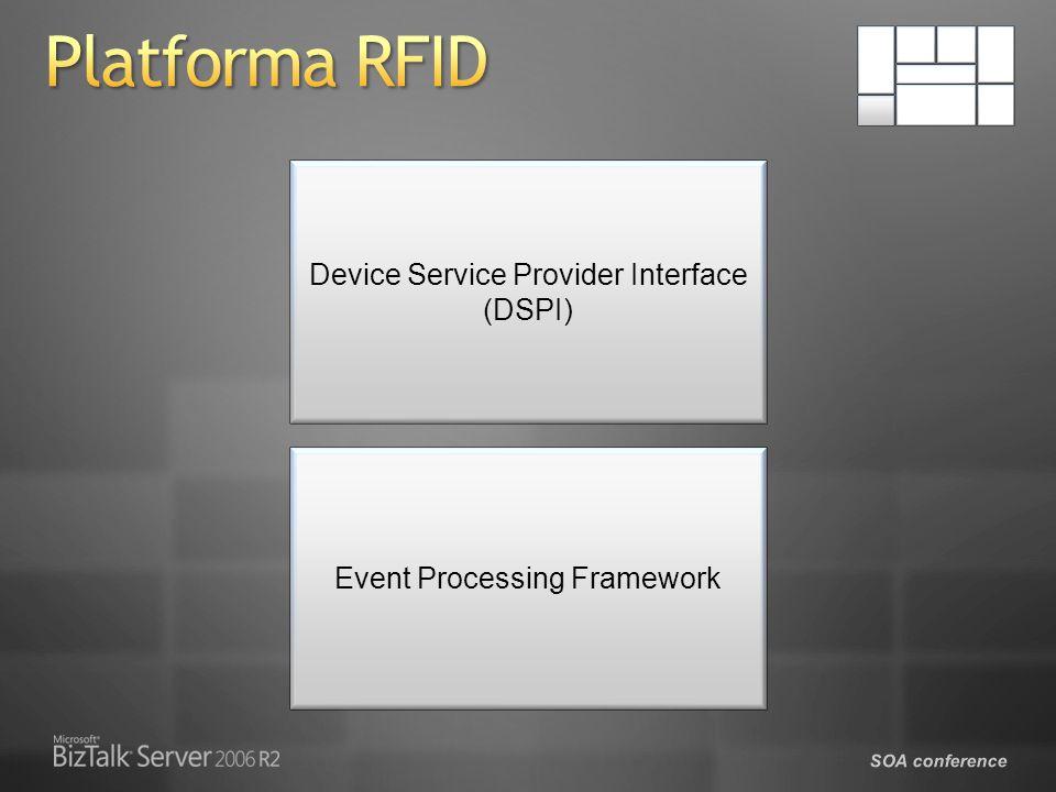 Platforma RFID Device Service Provider Interface (DSPI)
