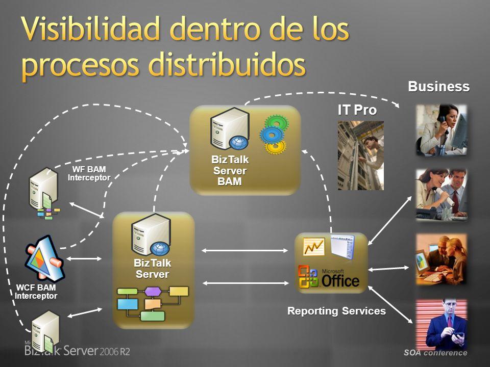 Visibilidad dentro de los procesos distribuidos