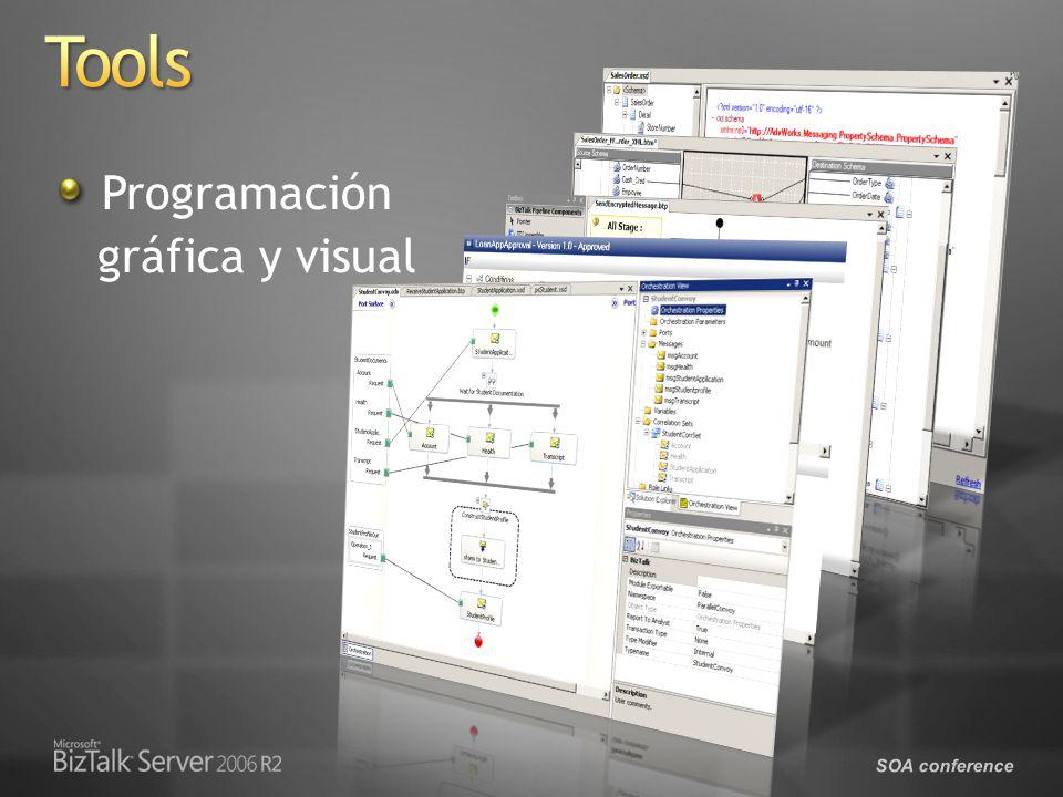 Tools Programación gráfica y visual
