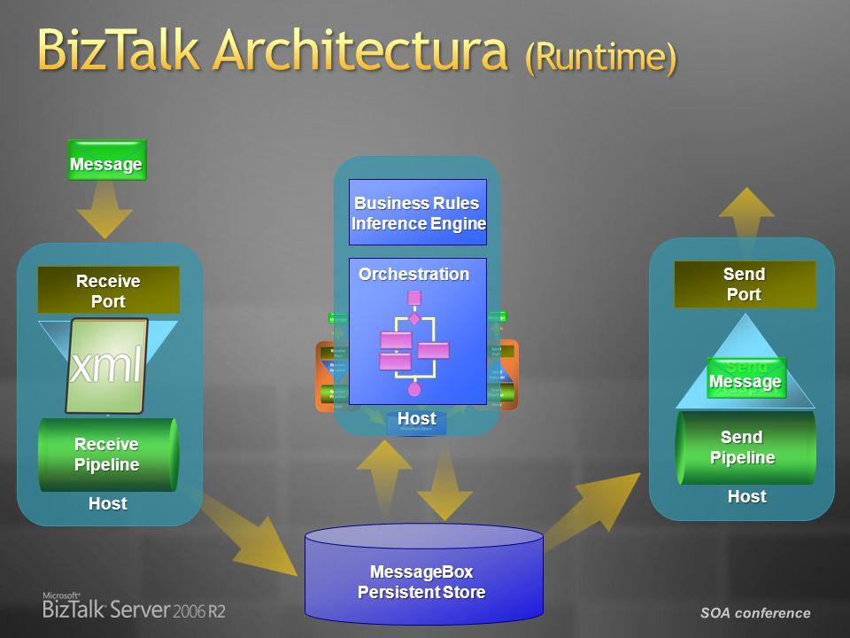 BizTalk Architectura (Runtime)