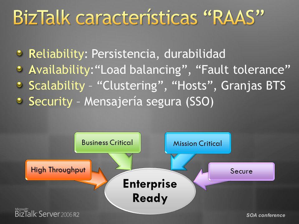 BizTalk características RAAS