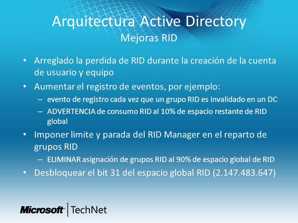Arquitectura Active Directory Mejoras RID