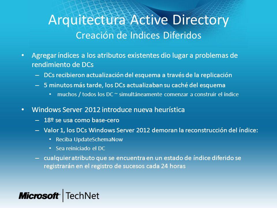 Arquitectura Active Directory Creación de Indices Diferidos