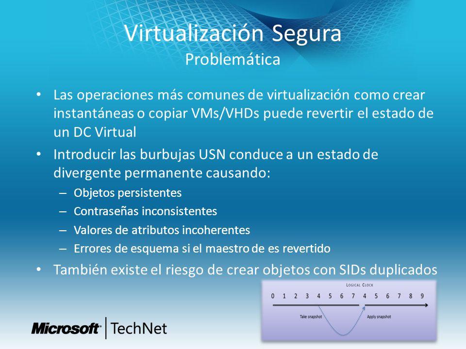 Virtualización Segura Problemática