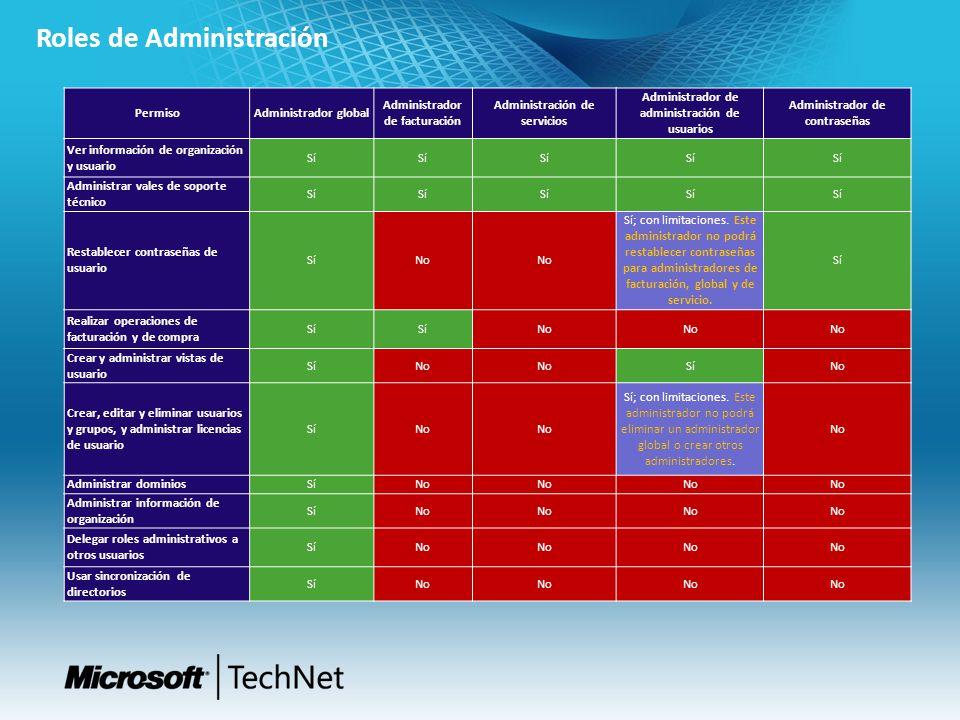 Roles de Administración