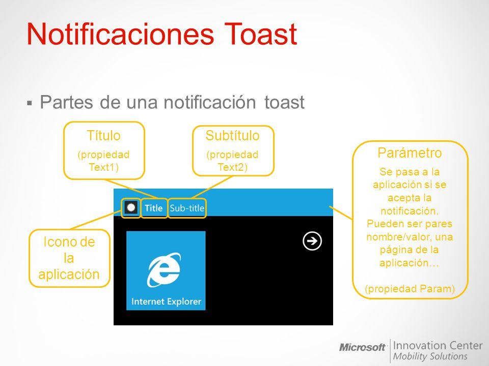 Notificaciones Toast Partes de una notificación toast Título Subtítulo