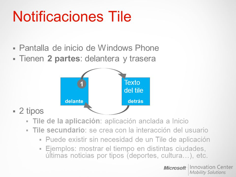 Notificaciones Tile Pantalla de inicio de Windows Phone