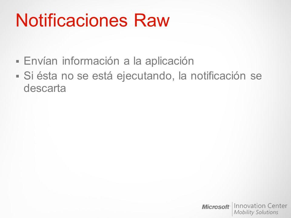 Notificaciones Raw Envían información a la aplicación