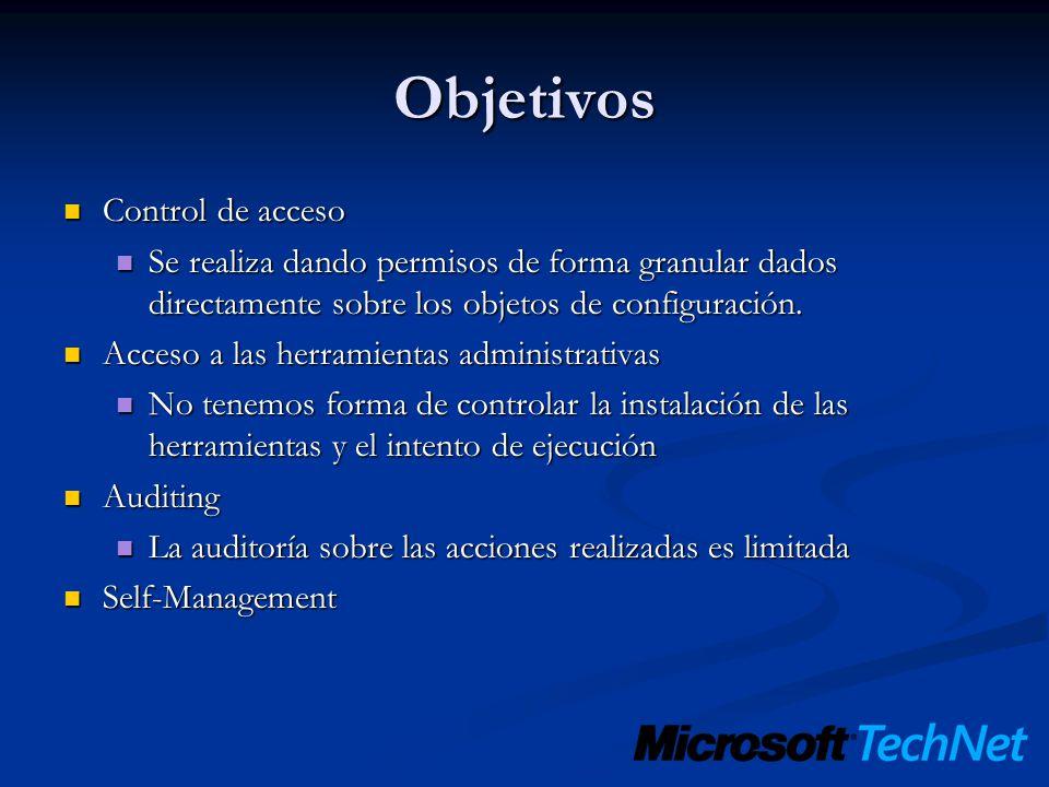 Objetivos Control de acceso